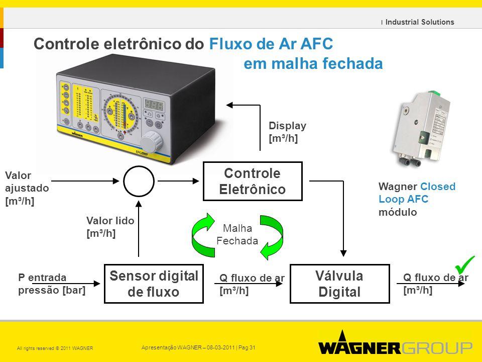 Sensor digital de fluxo