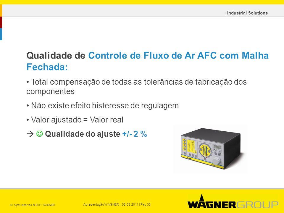 Qualidade de Controle de Fluxo de Ar AFC com Malha Fechada: