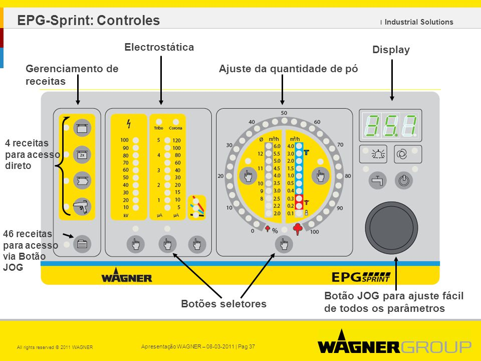 EPG-Sprint: Controles