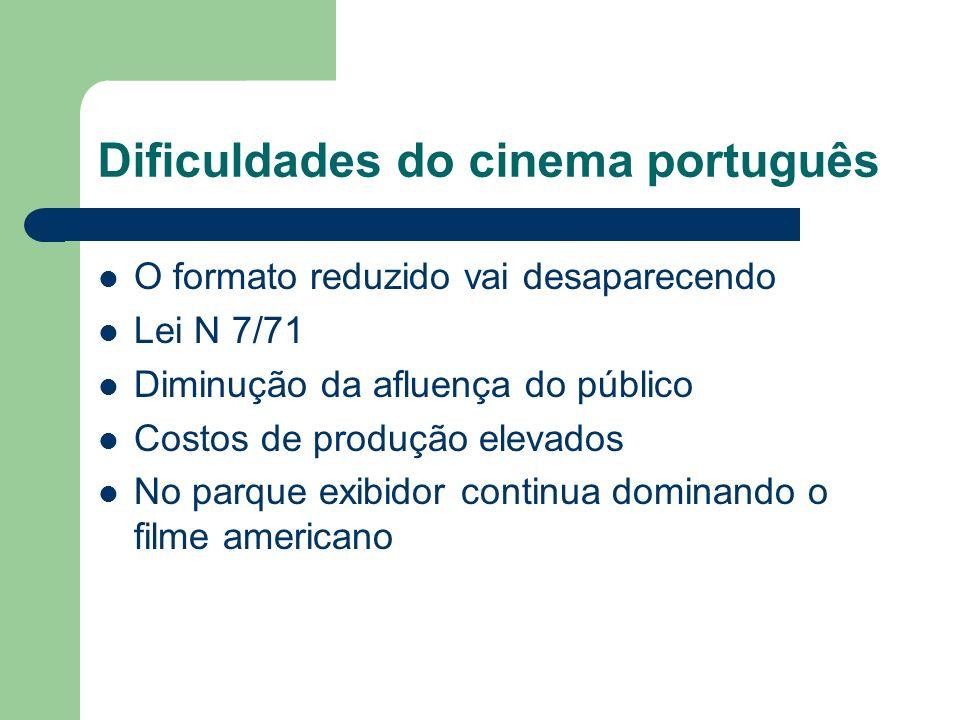 Dificuldades do cinema português