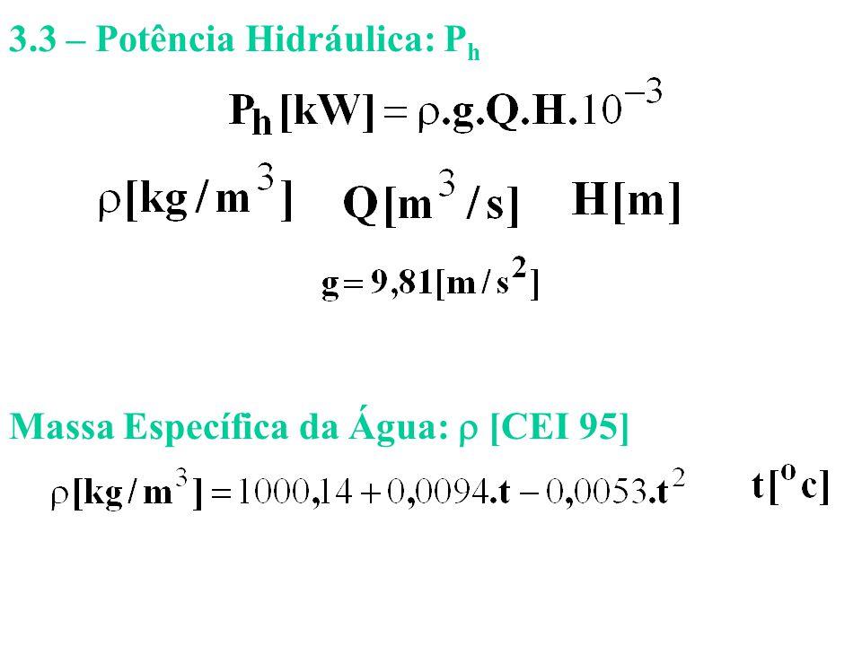 3.3 – Potência Hidráulica: Ph
