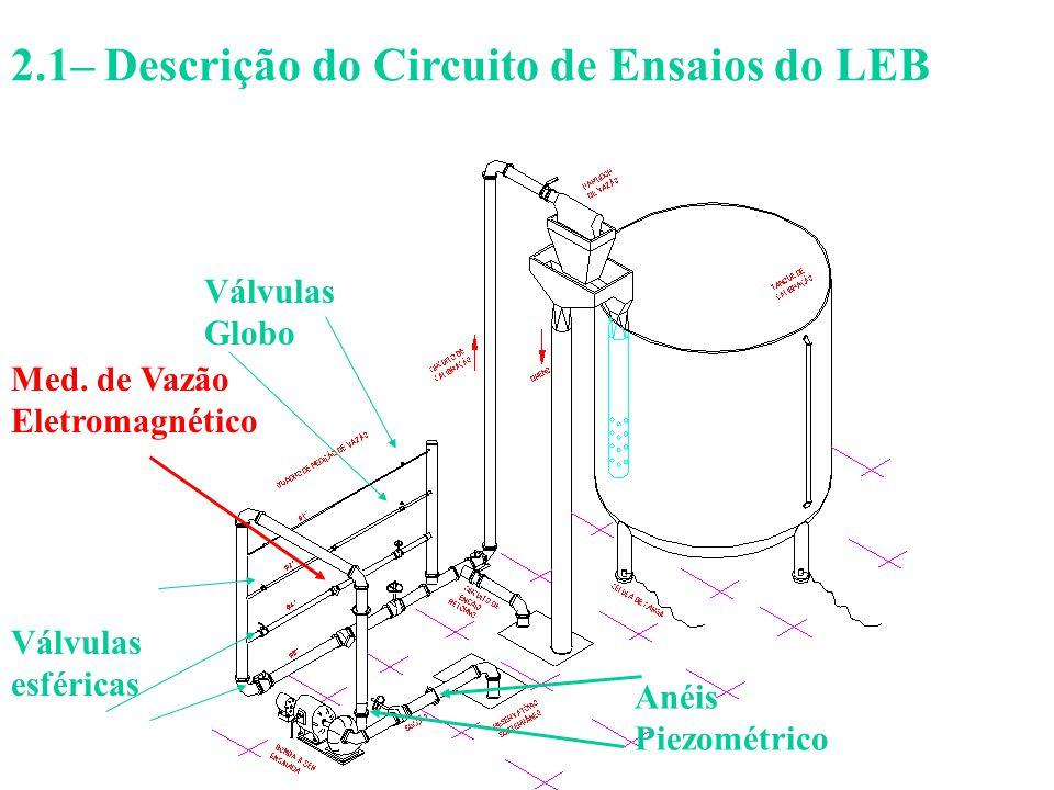 2.1– Descrição do Circuito de Ensaios do LEB