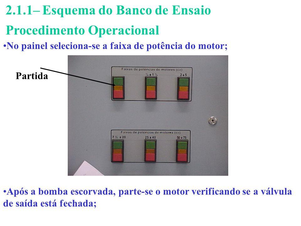 2.1.1– Esquema do Banco de Ensaio