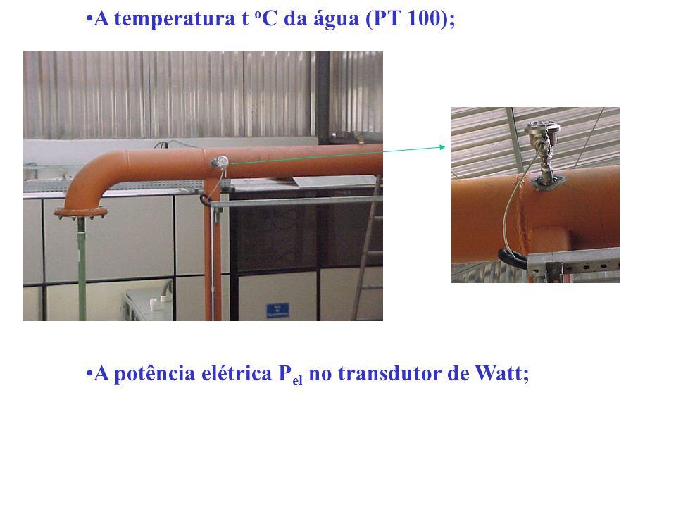 A temperatura t oC da água (PT 100);