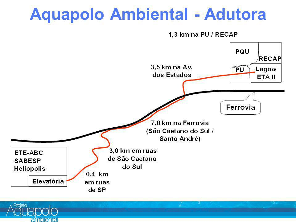 Aquapolo Ambiental - Adutora