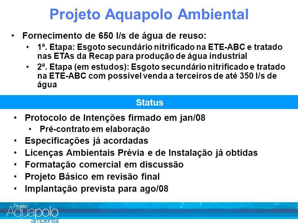 Projeto Aquapolo Ambiental
