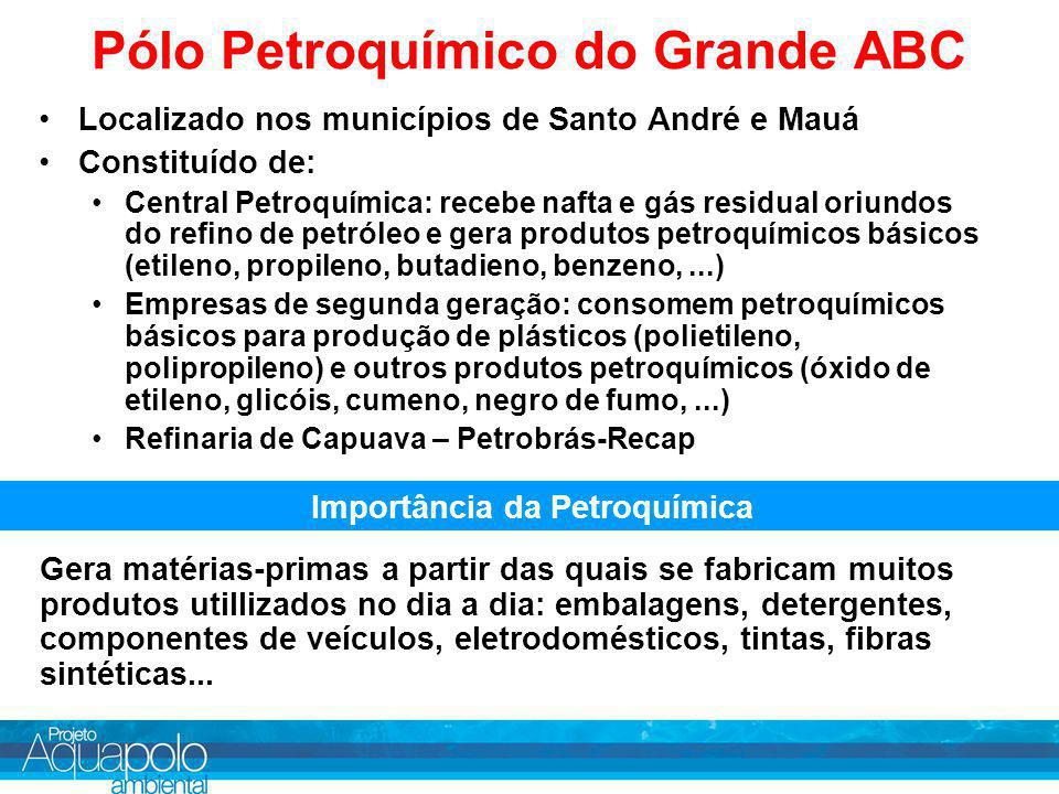 Pólo Petroquímico do Grande ABC