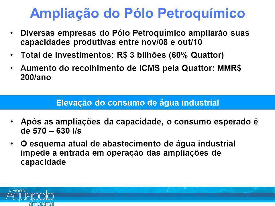 Ampliação do Pólo Petroquímico