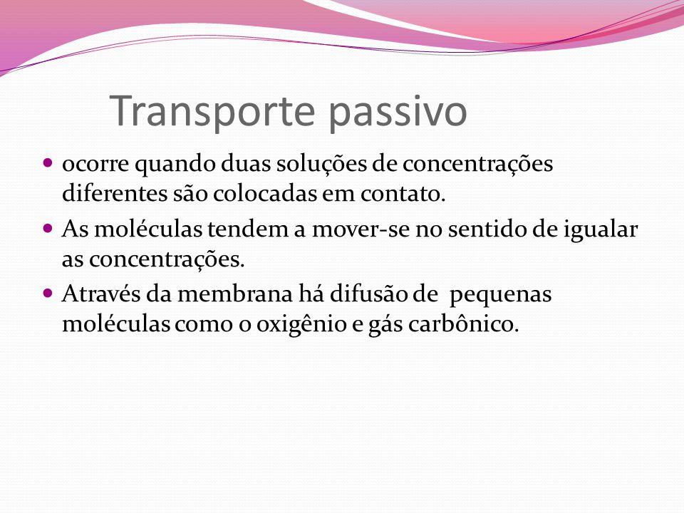 Transporte passivo ocorre quando duas soluções de concentrações diferentes são colocadas em contato.