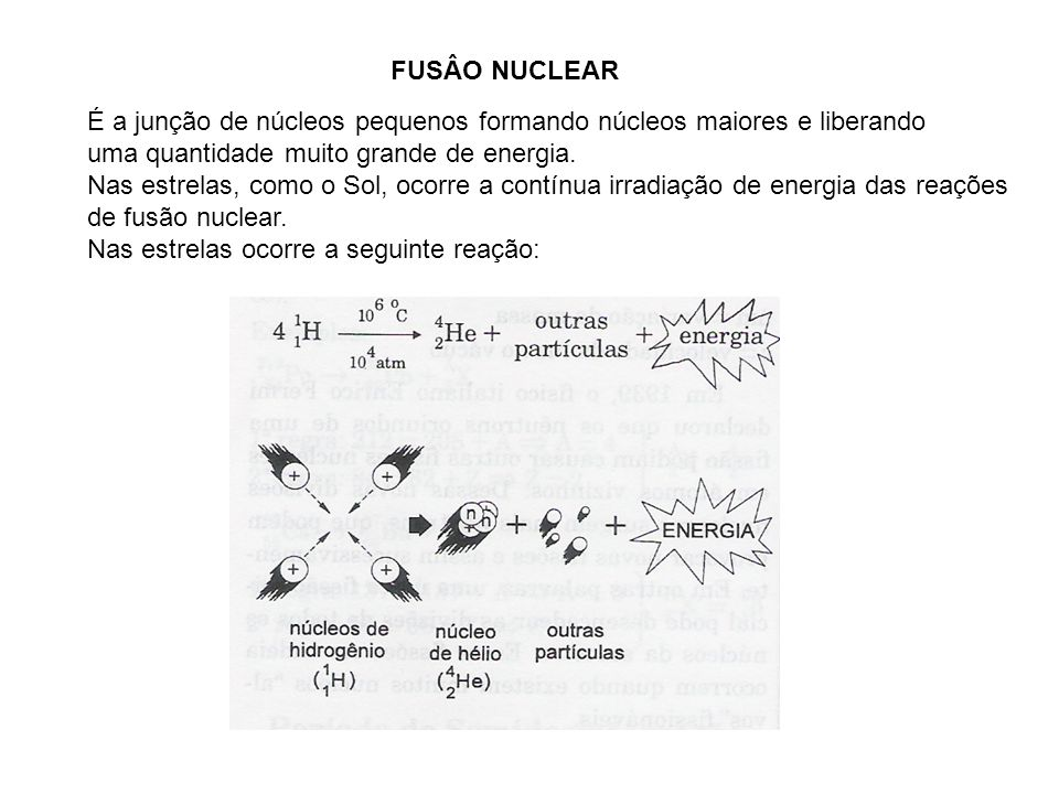 FUSÂO NUCLEAR É a junção de núcleos pequenos formando núcleos maiores e liberando. uma quantidade muito grande de energia.