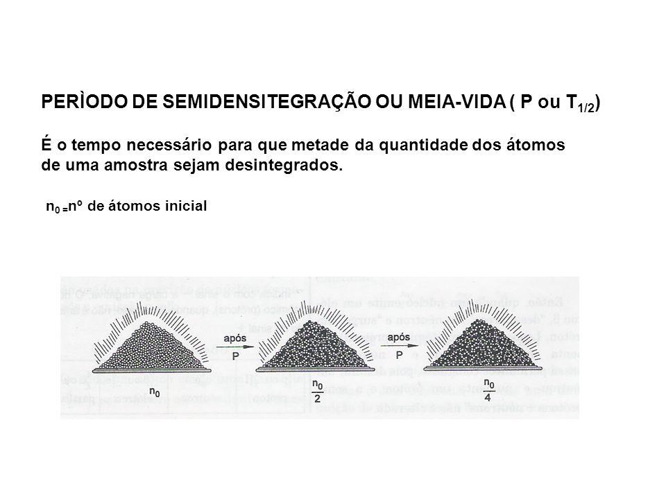 PERÌODO DE SEMIDENSITEGRAÇÃO OU MEIA-VIDA ( P ou T1/2)