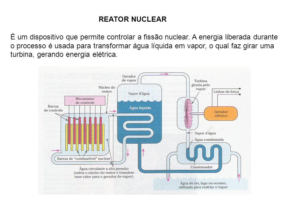 REATOR NUCLEAR É um dispositivo que permite controlar a fissão nuclear. A energia liberada durante.