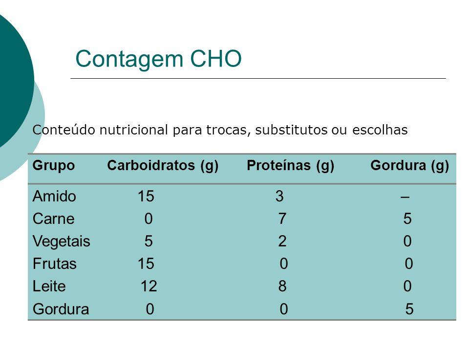 Contagem CHO Amido 15 3 – Carne 0 7 5 Vegetais 5 2 0 Frutas 15 0 0