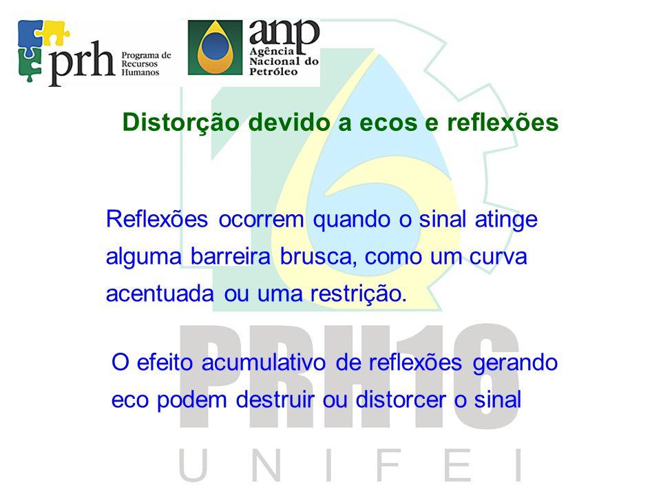 Distorção devido a ecos e reflexões