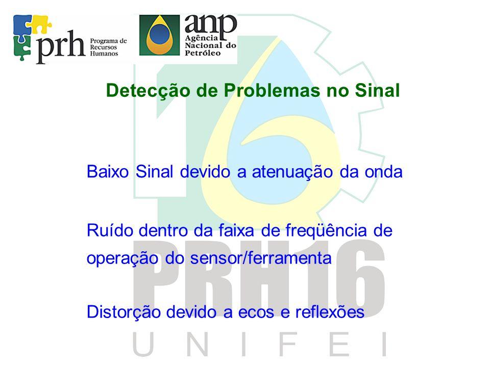 Detecção de Problemas no Sinal