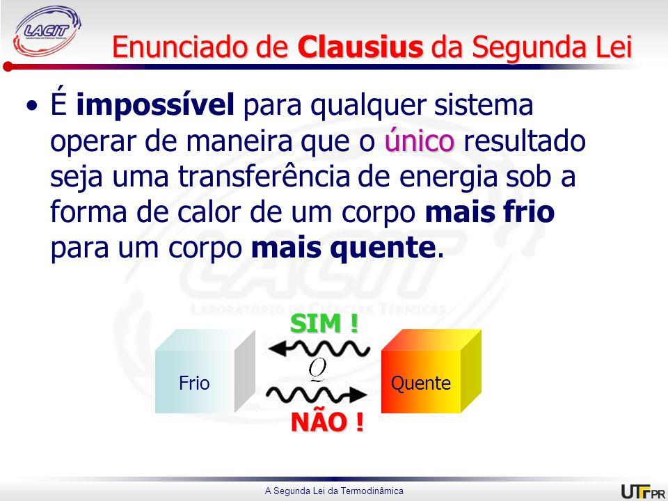 Enunciado de Clausius da Segunda Lei