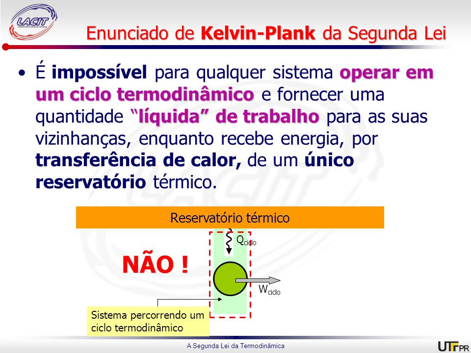 Enunciado de Kelvin-Plank da Segunda Lei