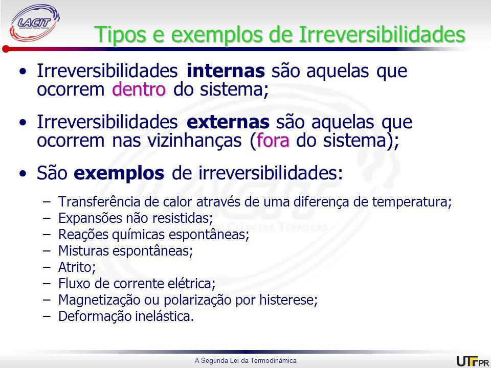 Tipos e exemplos de Irreversibilidades