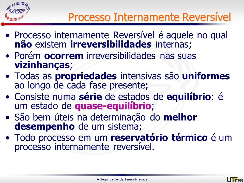 Processo Internamente Reversível