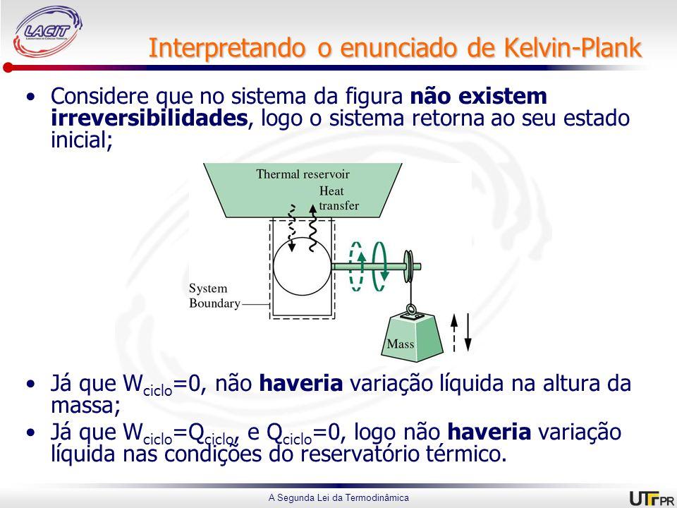 Interpretando o enunciado de Kelvin-Plank