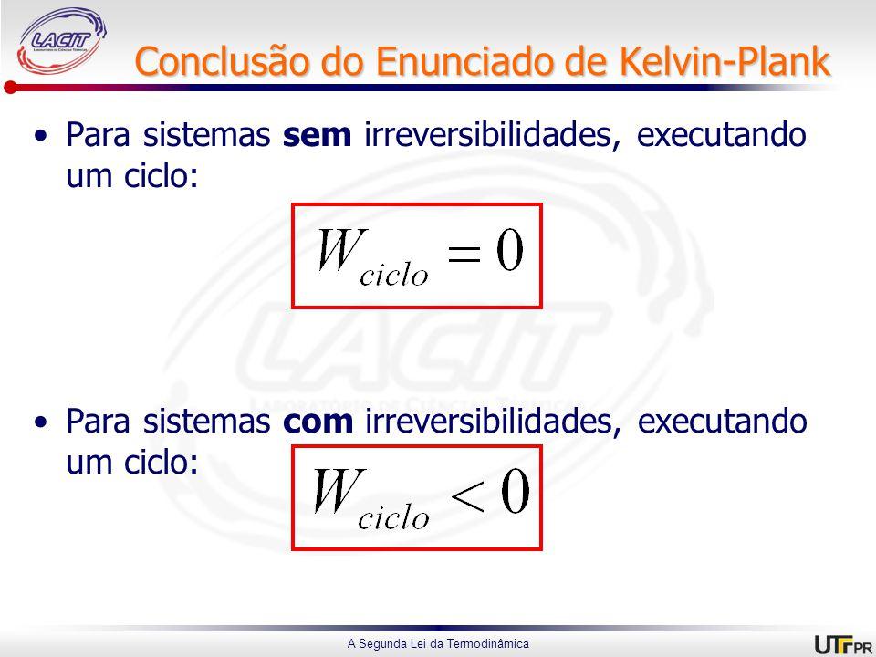 Conclusão do Enunciado de Kelvin-Plank
