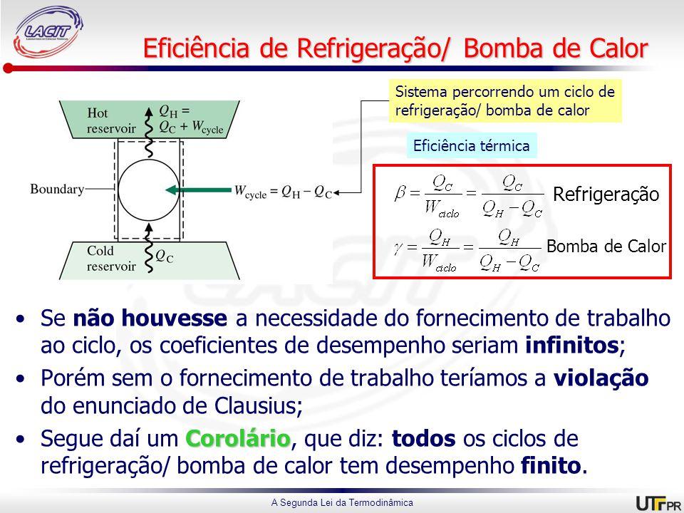 Eficiência de Refrigeração/ Bomba de Calor