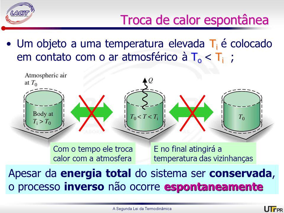 Troca de calor espontânea