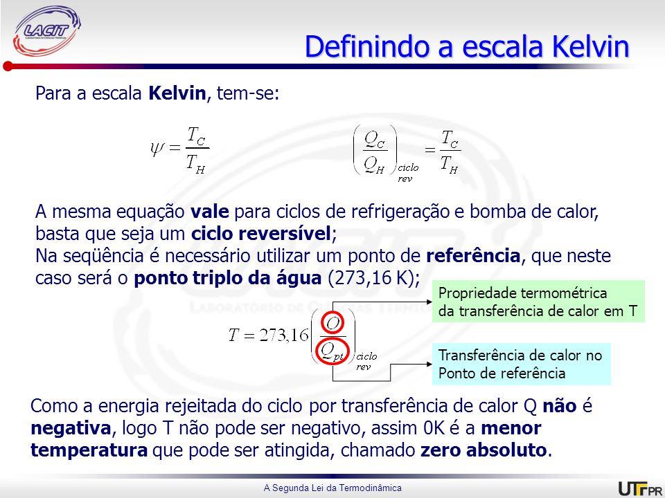 Definindo a escala Kelvin