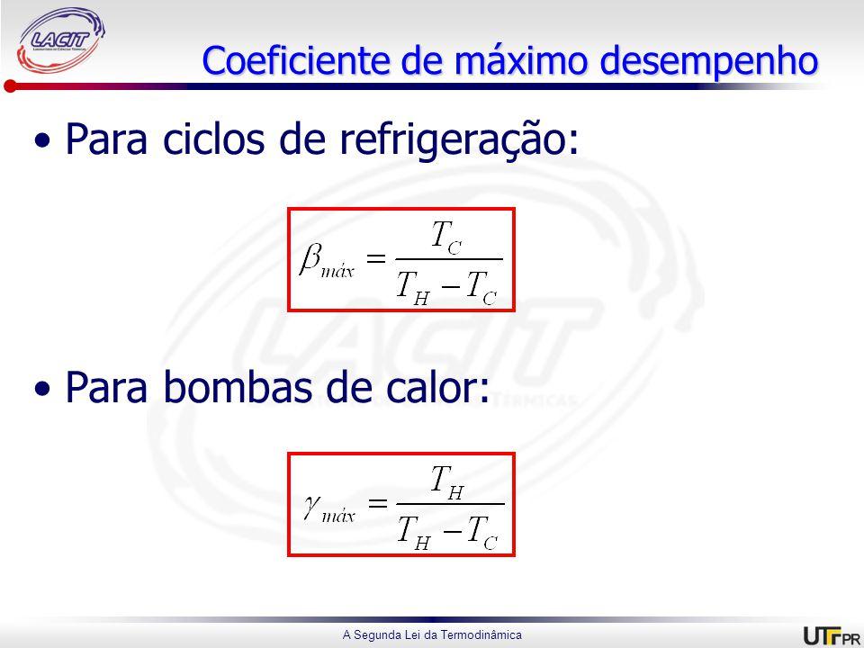 Coeficiente de máximo desempenho