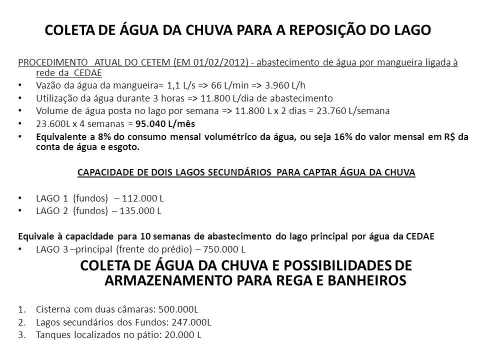COLETA DE ÁGUA DA CHUVA PARA A REPOSIÇÃO DO LAGO