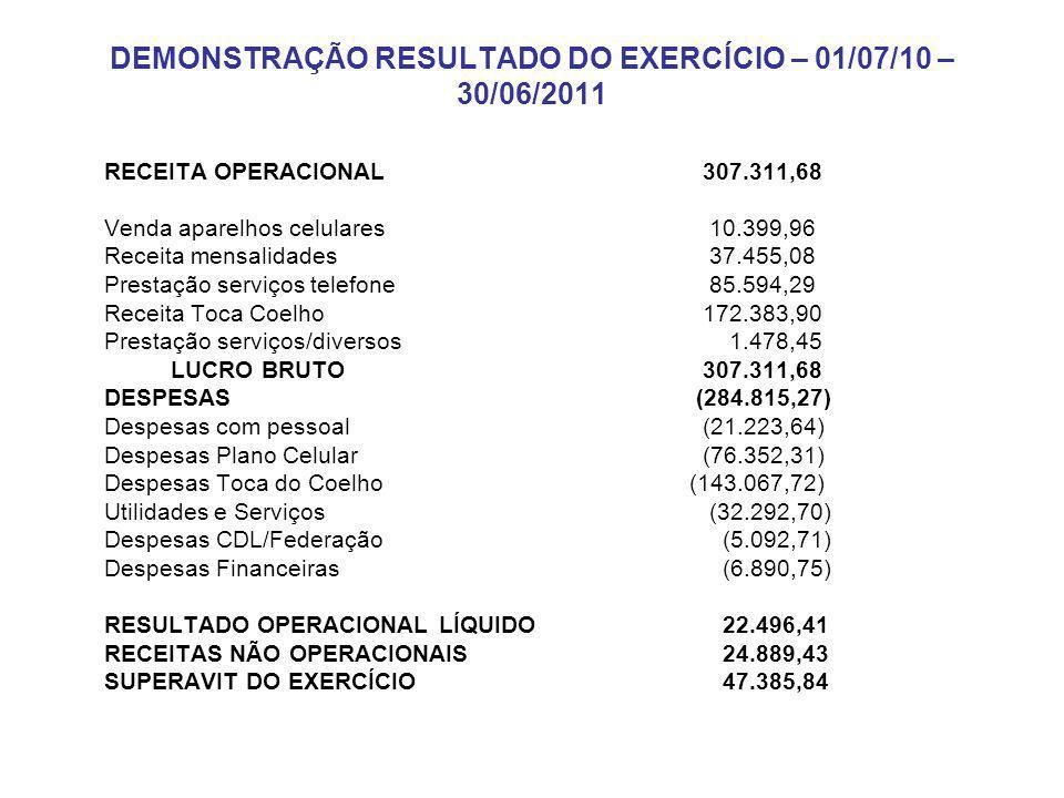 DEMONSTRAÇÃO RESULTADO DO EXERCÍCIO – 01/07/10 – 30/06/2011