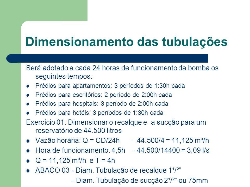 Dimensionamento das tubulações