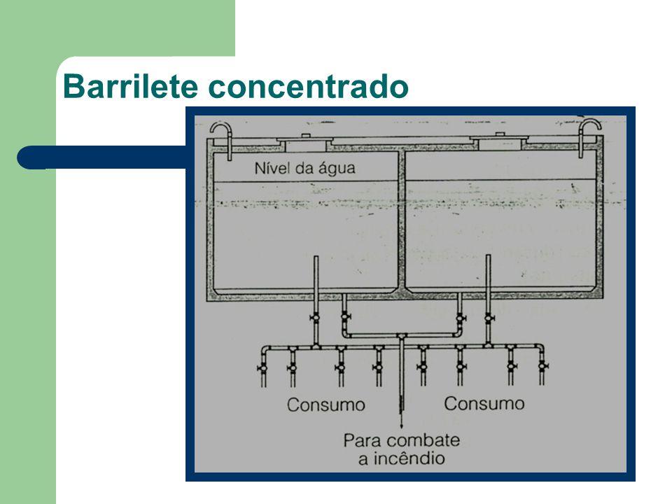 Barrilete concentrado