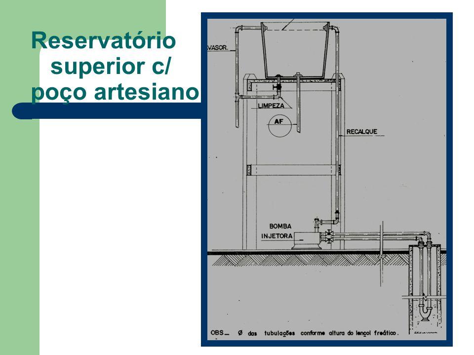 Reservatório superior c/ poço artesiano