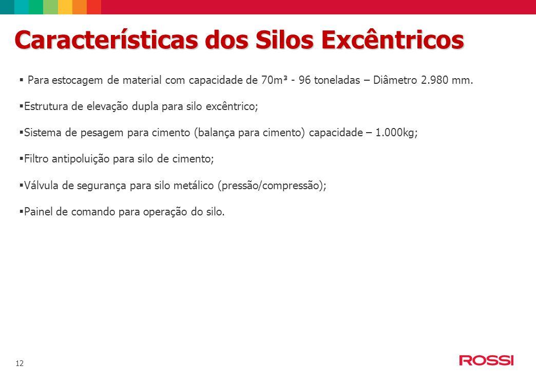 Características dos Silos Excêntricos