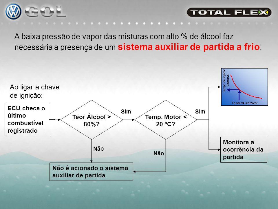 A baixa pressão de vapor das misturas com alto % de álcool faz necessária a presença de um sistema auxiliar de partida a frio;