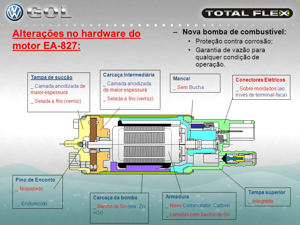 Alterações no hardware do motor EA-827:
