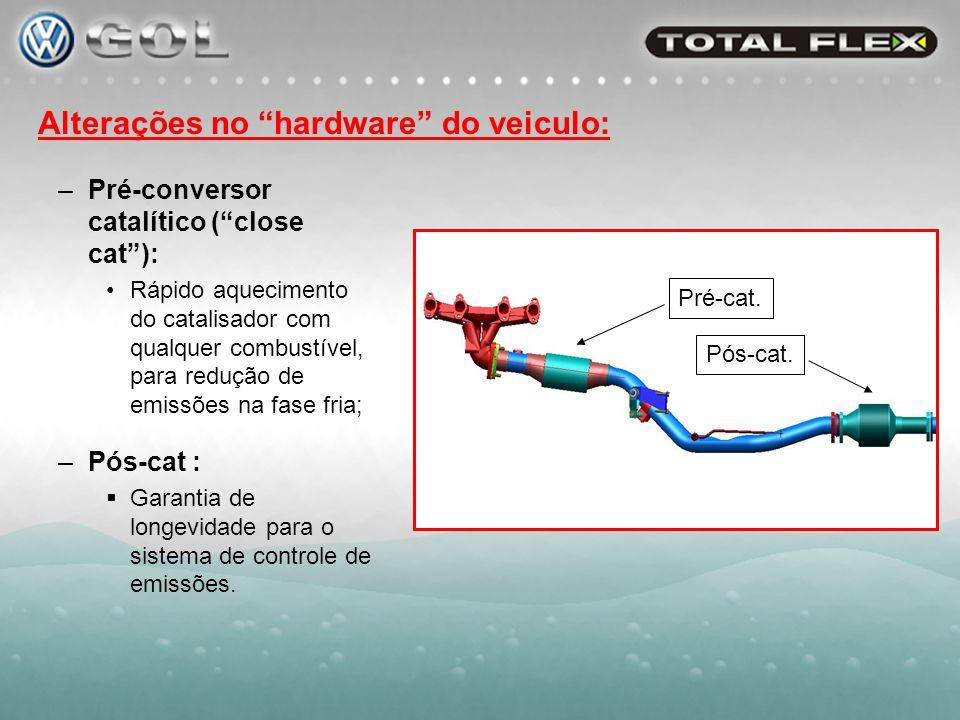 Alterações no hardware do veiculo: