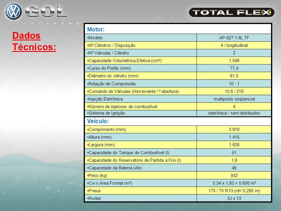 Dados Técnicos: Motor: Veículo: Modelo AP-827 1.6L TF