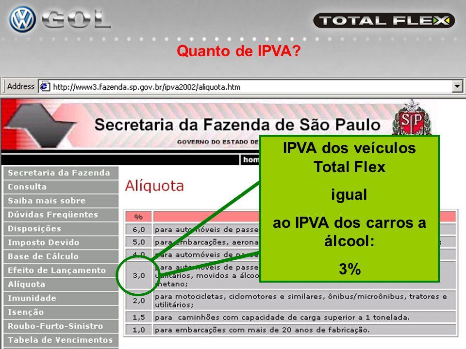 IPVA dos veículos Total Flex ao IPVA dos carros a álcool: