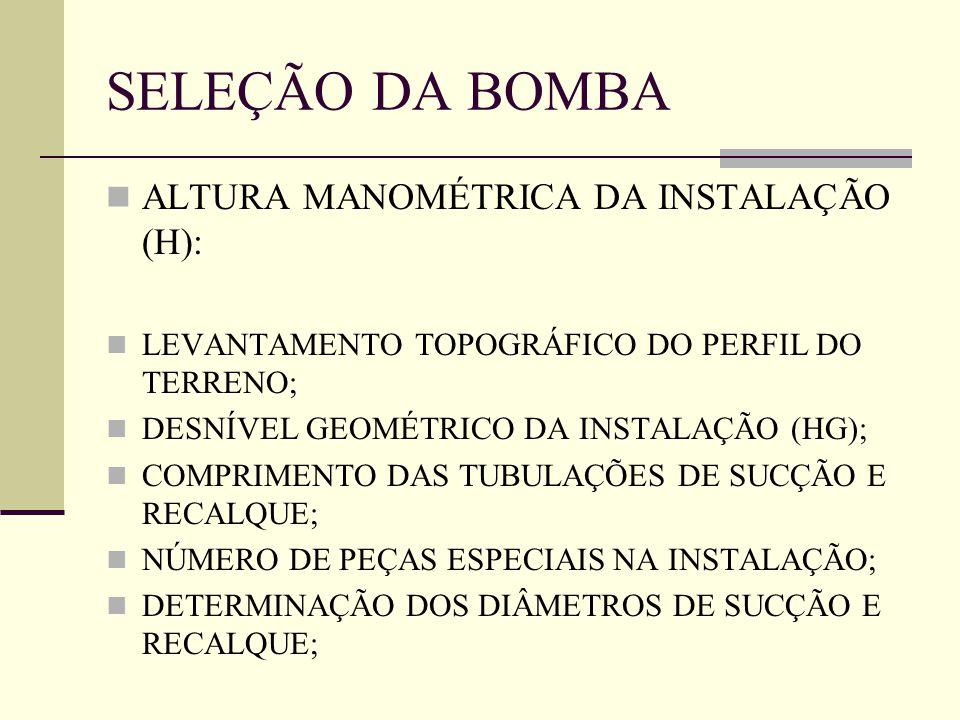 SELEÇÃO DA BOMBA ALTURA MANOMÉTRICA DA INSTALAÇÃO (H):