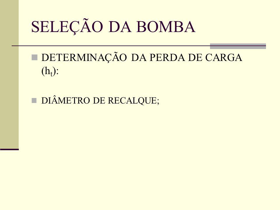 SELEÇÃO DA BOMBA DETERMINAÇÃO DA PERDA DE CARGA (ht):