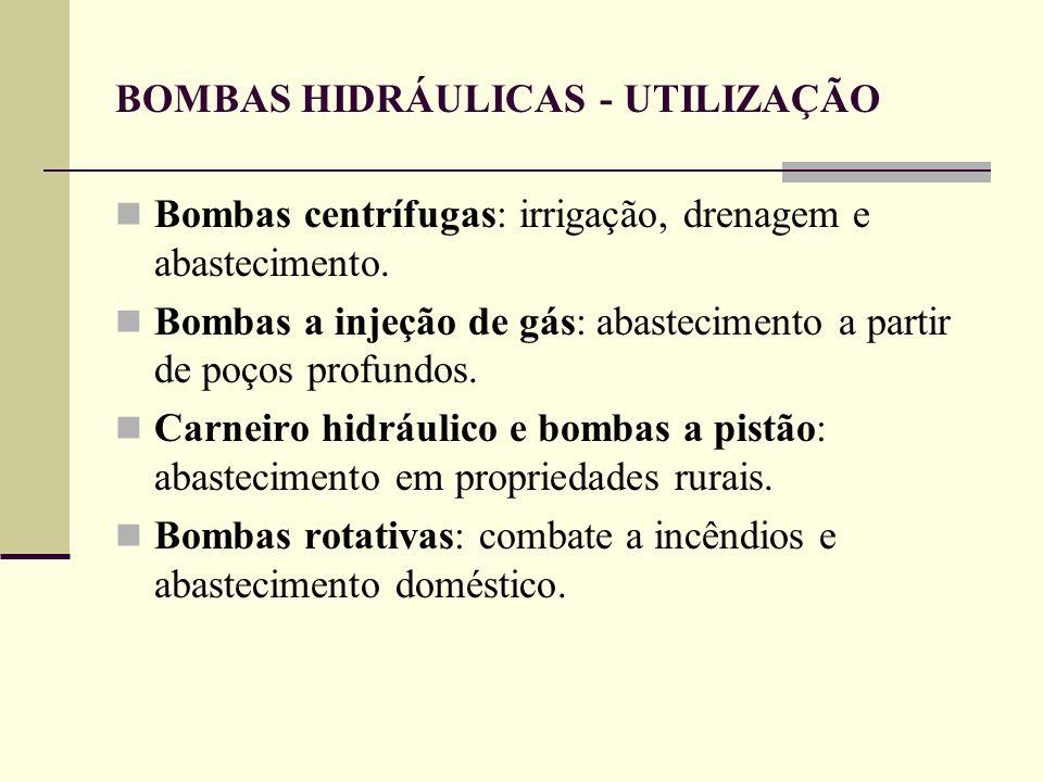BOMBAS HIDRÁULICAS - UTILIZAÇÃO