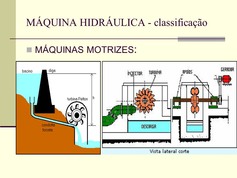 MÁQUINA HIDRÁULICA - classificação