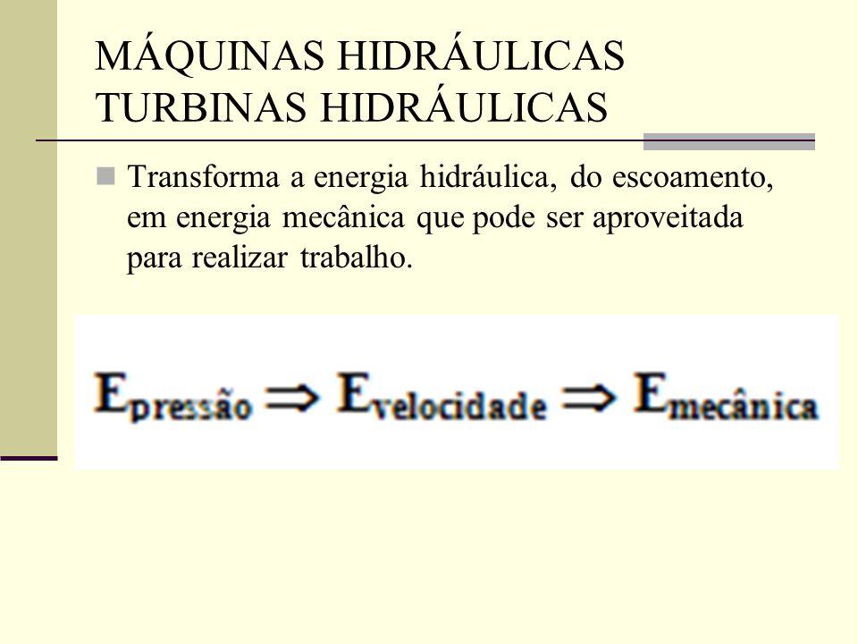 MÁQUINAS HIDRÁULICAS TURBINAS HIDRÁULICAS