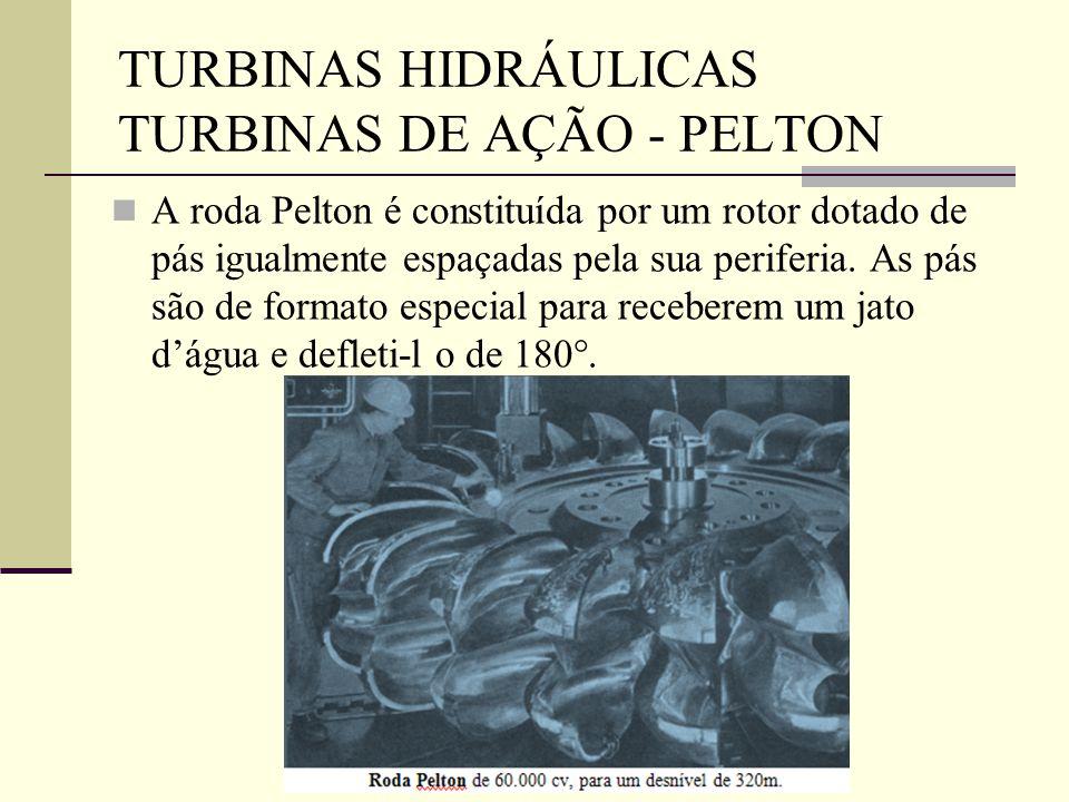 TURBINAS HIDRÁULICAS TURBINAS DE AÇÃO - PELTON