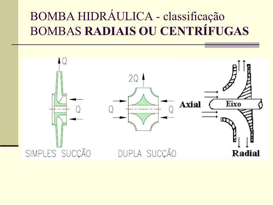 BOMBA HIDRÁULICA - classificação BOMBAS RADIAIS OU CENTRÍFUGAS