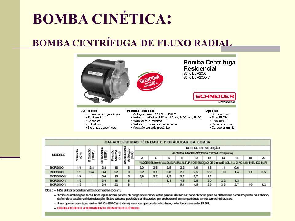 BOMBA CINÉTICA: BOMBA CENTRÍFUGA DE FLUXO RADIAL