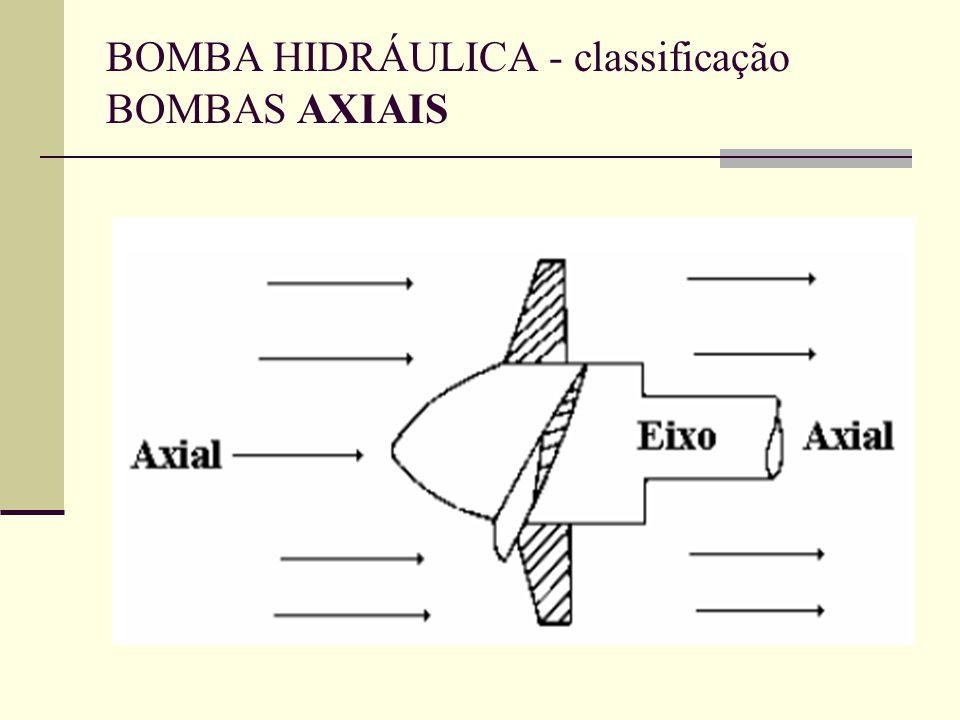 BOMBA HIDRÁULICA - classificação BOMBAS AXIAIS