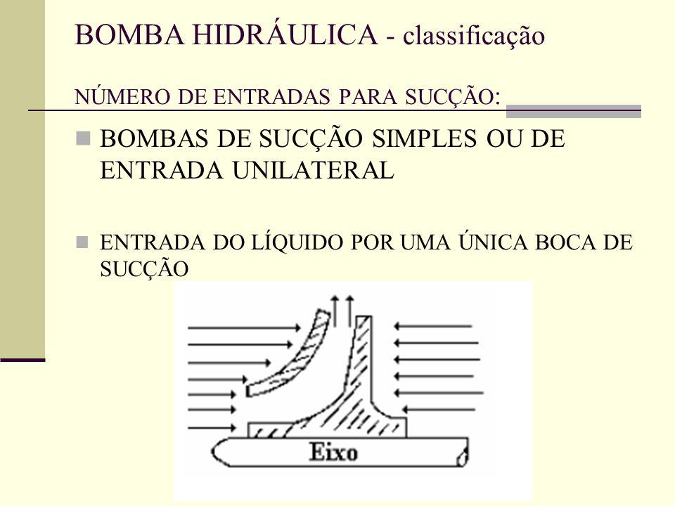 BOMBA HIDRÁULICA - classificação NÚMERO DE ENTRADAS PARA SUCÇÃO: